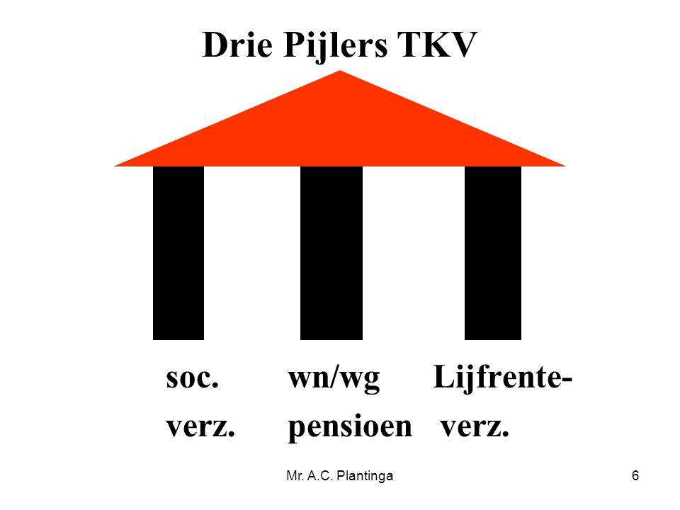 Mr. A.C. Plantinga6 soc. wn/wg Lijfrente- verz. pensioen verz. Drie Pijlers TKV