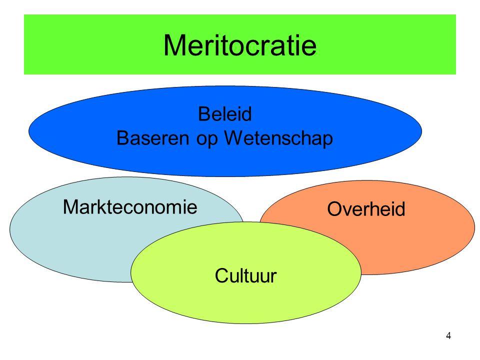 Meritocratie 4 Markteconomie Overheid Cultuur Beleid Baseren op Wetenschap