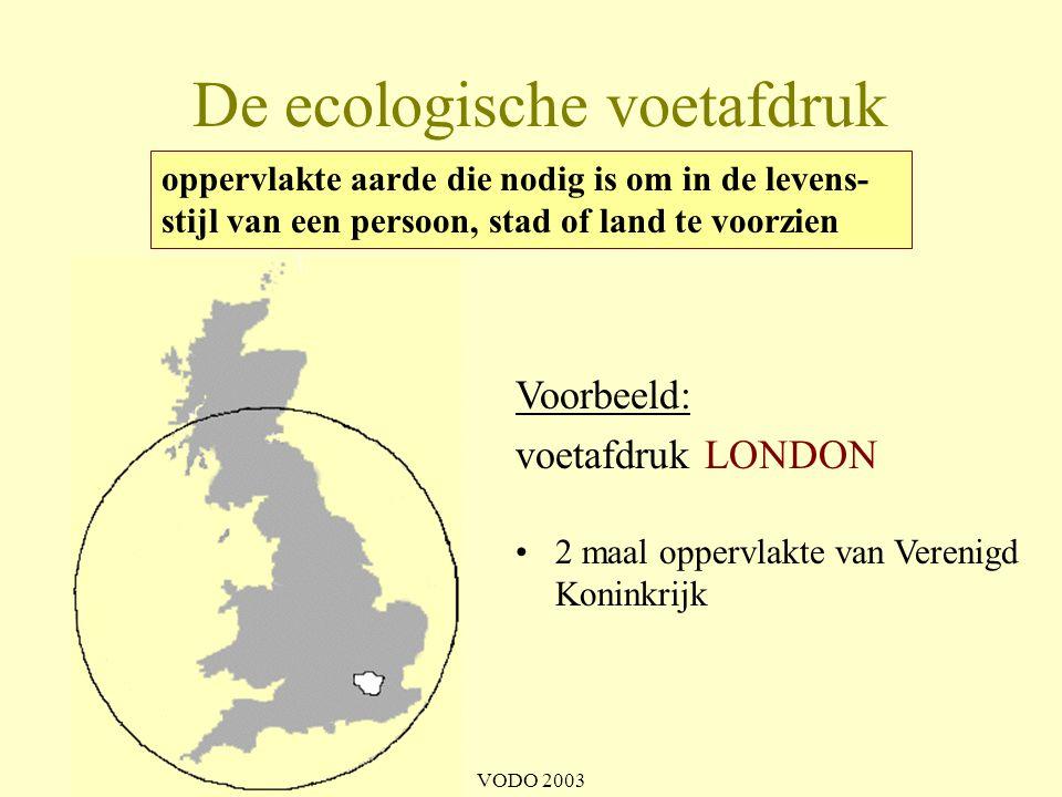 VODO 2003 Levensstijl anders bekeken bioproductief land: – akkerbouw – veeteelt – bosbouw