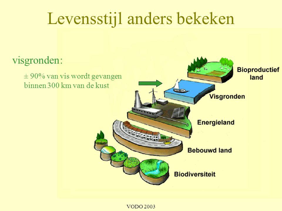 VODO 2003 Levensstijl anders bekeken energieland: – zonnepanelen, windmolenparken – olieraffinaderijen, koolmijnen, electriciteits- centrales, hoogspanningsmasten, koeltorens,...
