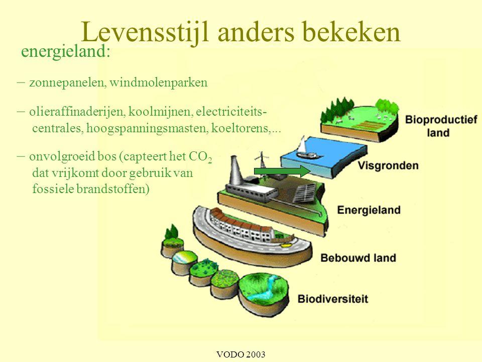 VODO 2003 Levensstijl anders bekeken bebouwd land – parkeerplaatsen – wegen – gebouwen