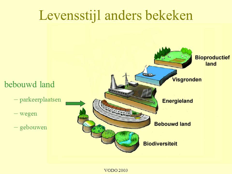 VODO 2003 Levensstijl anders bekeken biodiversiteit: 12% zou moeten gereserveerd worden voor natuurbehoud (VN)