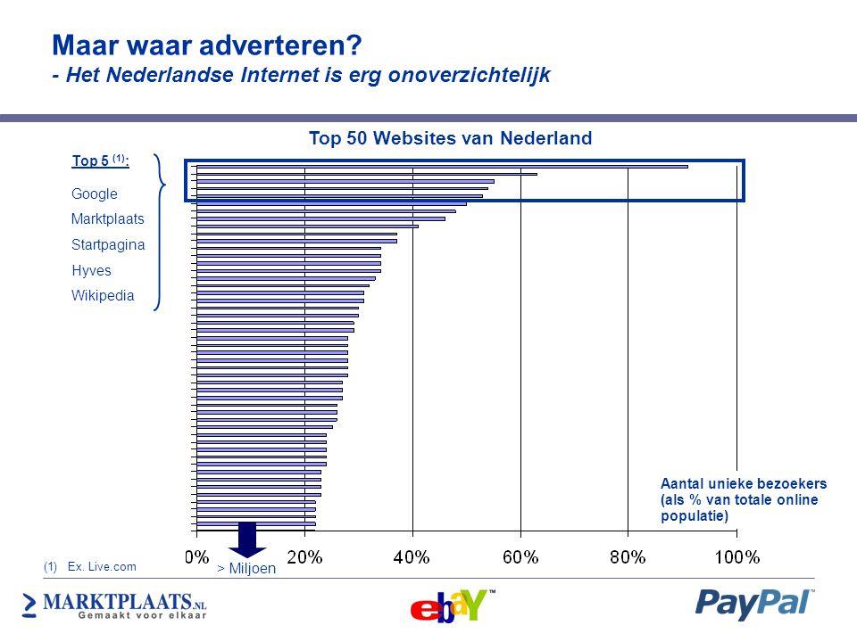 Maar waar adverteren? - Het Nederlandse Internet is erg onoverzichtelijk Top 50 Websites van Nederland Google Marktplaats Startpagina Hyves Top 5 (1)