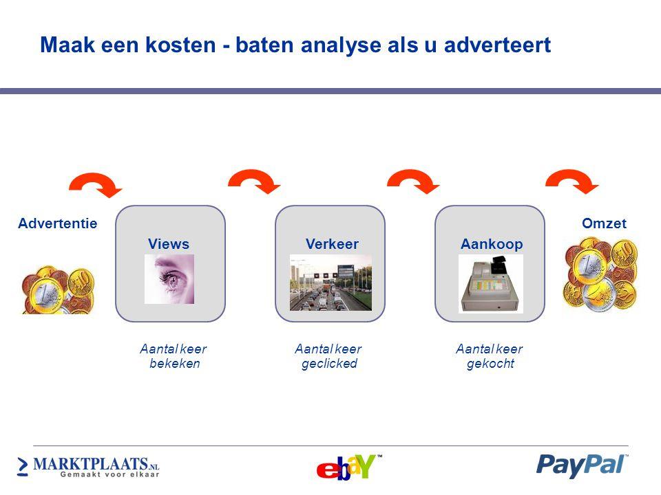 Maak een kosten - baten analyse als u adverteert AdvertentieOmzet AankoopVerkeer - Clicks - Direct Views Aantal keer bekeken Aantal keer geclicked Aan