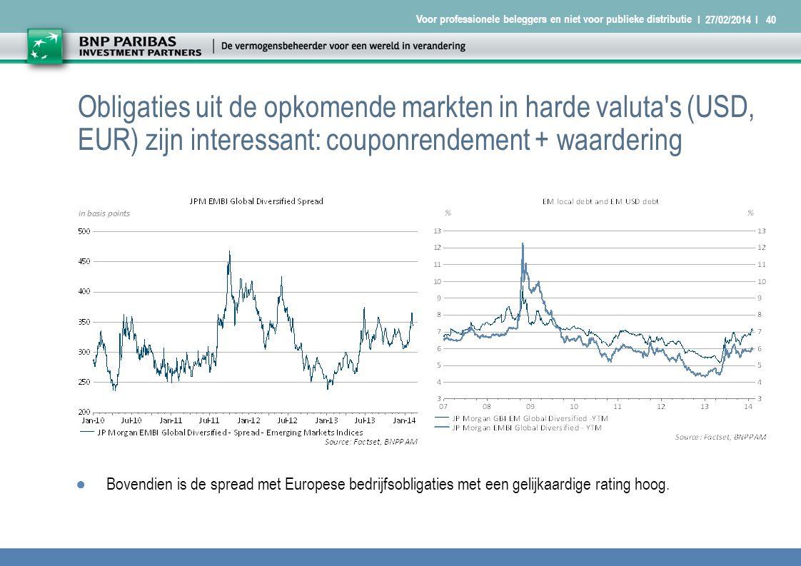 I 27/02/2014 I40 Voor professionele beleggers en niet voor publieke distributie Obligaties uit de opkomende markten in harde valuta s (USD, EUR) zijn interessant: couponrendement + waardering ●Bovendien is de spread met Europese bedrijfsobligaties met een gelijkaardige rating hoog.