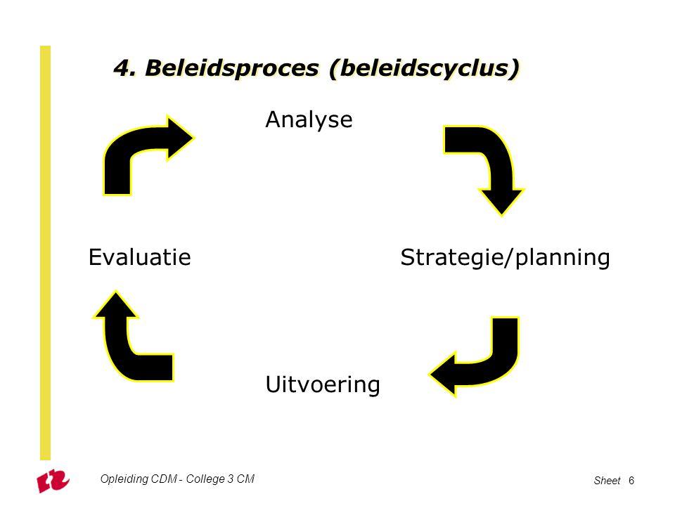 Opleiding CDM - College 3 CM Sheet 6 4. Beleidsproces (beleidscyclus) Analyse EvaluatieStrategie/planning Uitvoering
