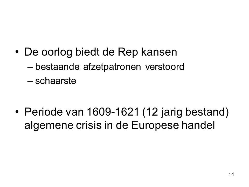 •De oorlog biedt de Rep kansen –bestaande afzetpatronen verstoord –schaarste •Periode van 1609-1621 (12 jarig bestand) algemene crisis in de Europese