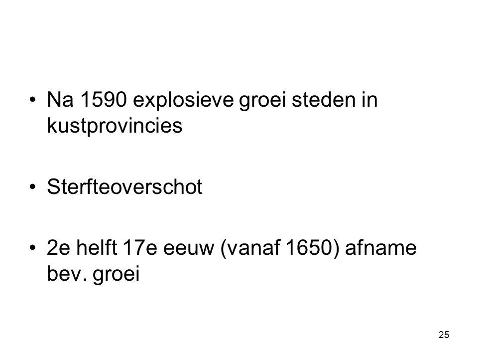 •Na 1590 explosieve groei steden in kustprovincies •Sterfteoverschot •2e helft 17e eeuw (vanaf 1650) afname bev. groei 25