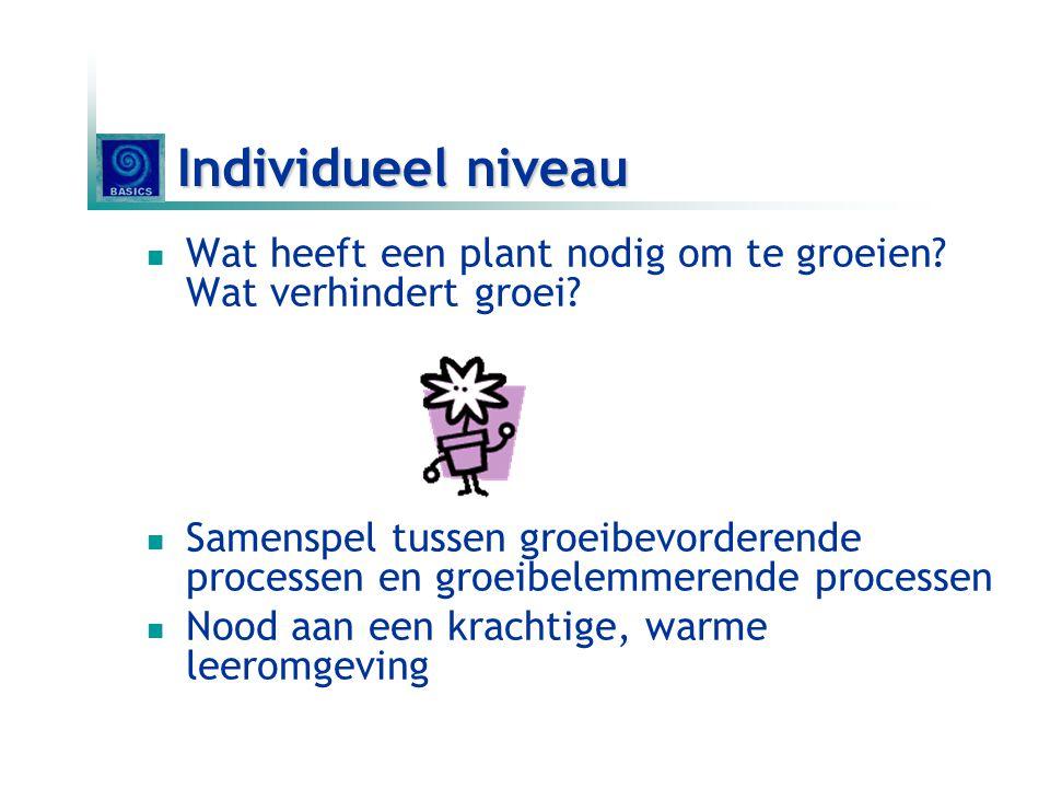 Individueel niveau  Wat heeft een plant nodig om te groeien? Wat verhindert groei?  Samenspel tussen groeibevorderende processen en groeibelemmerend