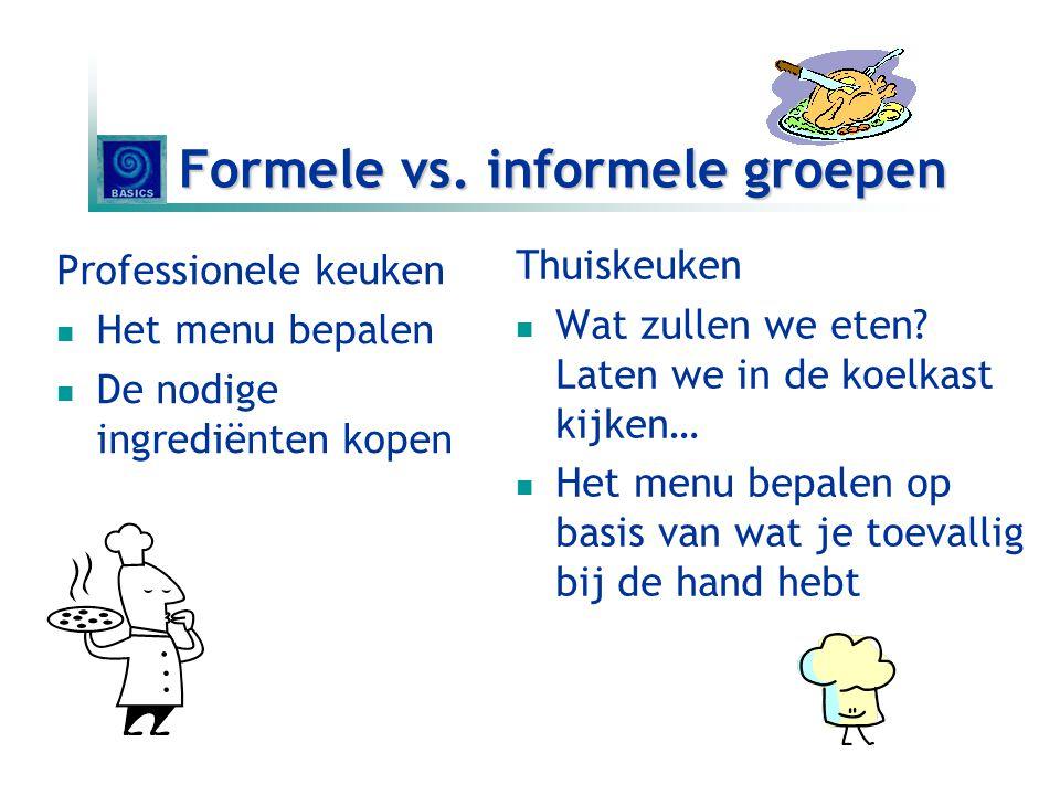 Formele vs. informele groepen Professionele keuken  Het menu bepalen  De nodige ingrediënten kopen Thuiskeuken  Wat zullen we eten? Laten we in de