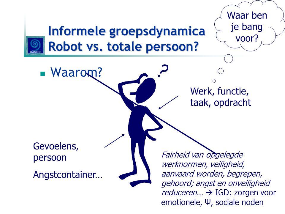 Informele groepsdynamica Robot vs. totale persoon?  Waarom? Werk, functie, taak, opdracht Gevoelens, persoon Angstcontainer… Fairheid van opgelegde w