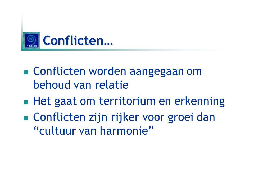 """Conflicten…  Conflicten worden aangegaan om behoud van relatie  Het gaat om territorium en erkenning  Conflicten zijn rijker voor groei dan """"cultuu"""