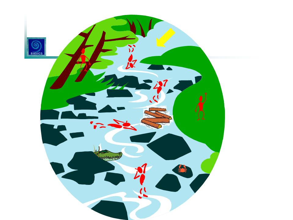 Omgaan met weerstanden 24 november: individueel niveau 20 april: niveau van de groep