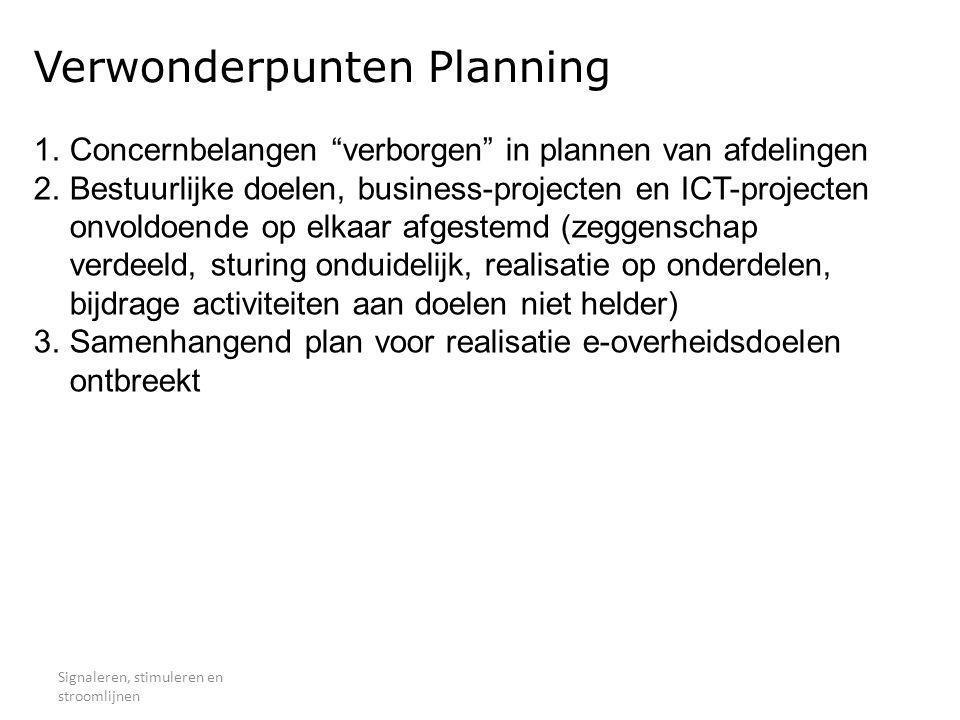 """Verwonderpunten Planning Signaleren, stimuleren en stroomlijnen 1.Concernbelangen """"verborgen"""" in plannen van afdelingen 2.Bestuurlijke doelen, busines"""