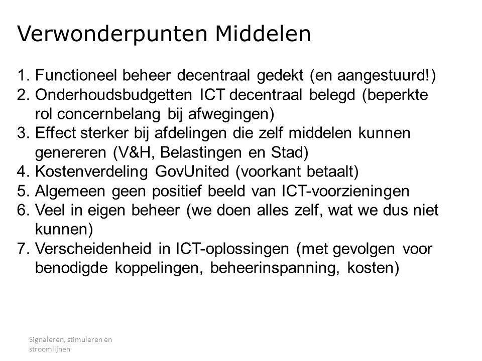 Verwonderpunten Middelen Signaleren, stimuleren en stroomlijnen 1.Functioneel beheer decentraal gedekt (en aangestuurd!) 2.Onderhoudsbudgetten ICT dec