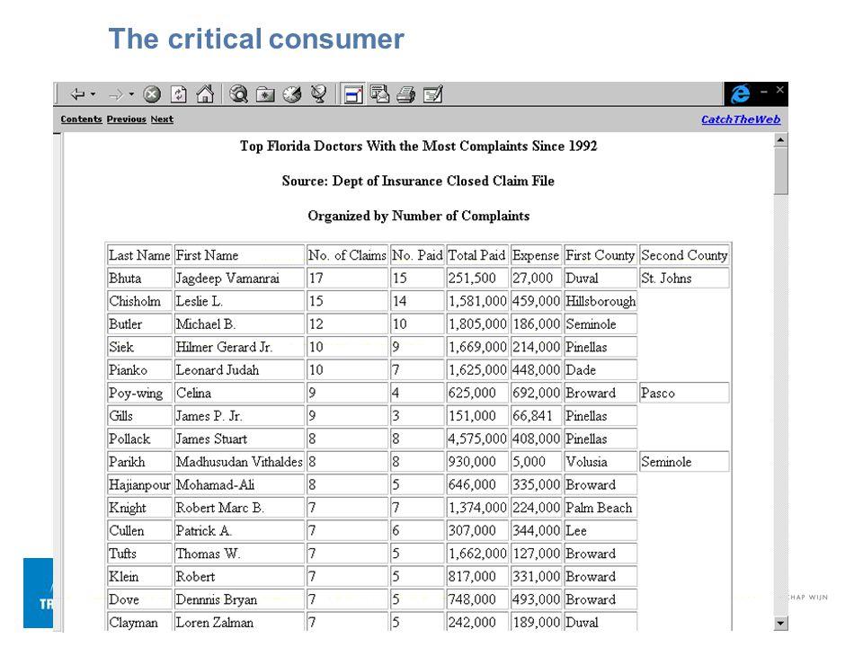 The critical consumer