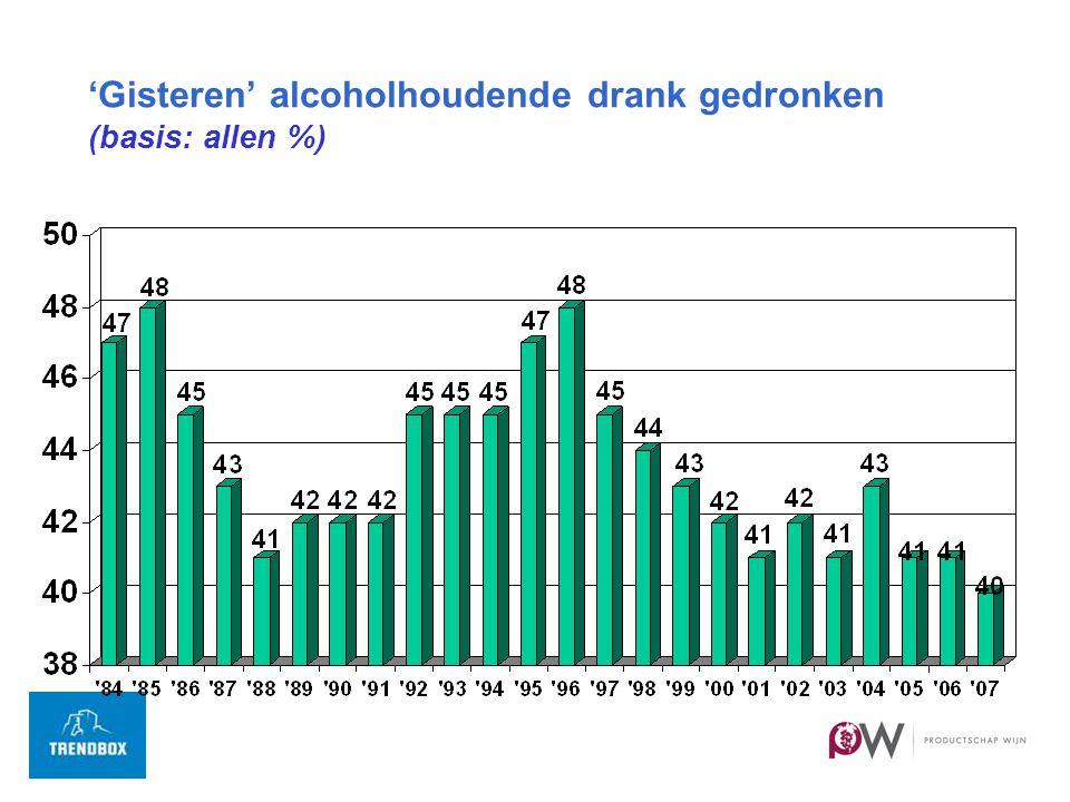 Dank voor uw aandacht Trendbox BV Postbus 9352 1006 AJ Amsterdam 020 - 669 44 14 info@trendbox.nl