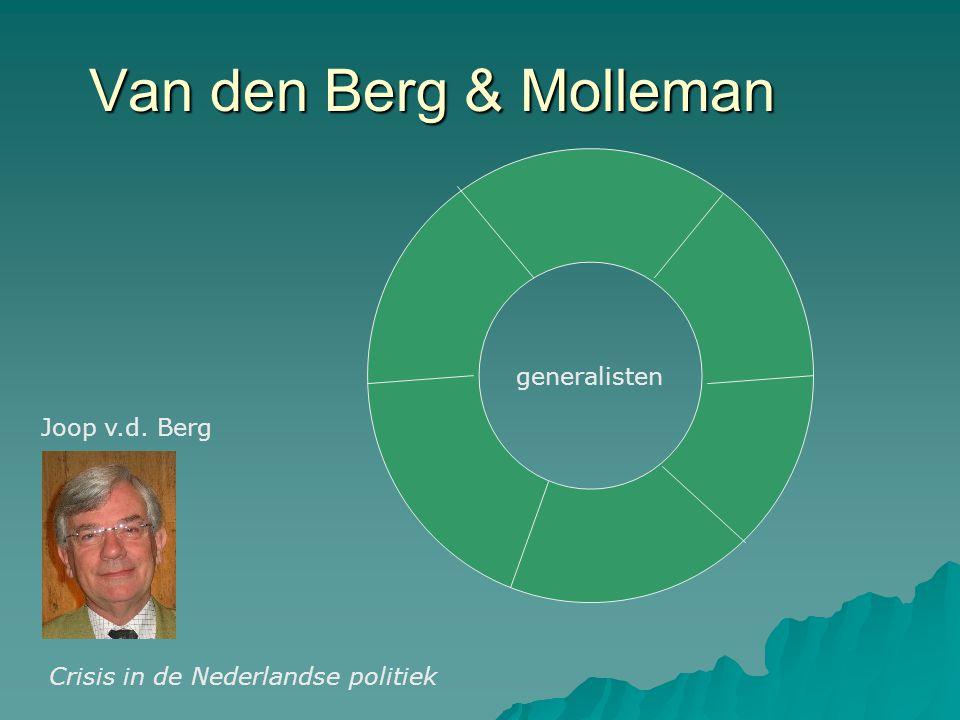 Van den Berg & Molleman generalisten Joop v.d. Berg Crisis in de Nederlandse politiek