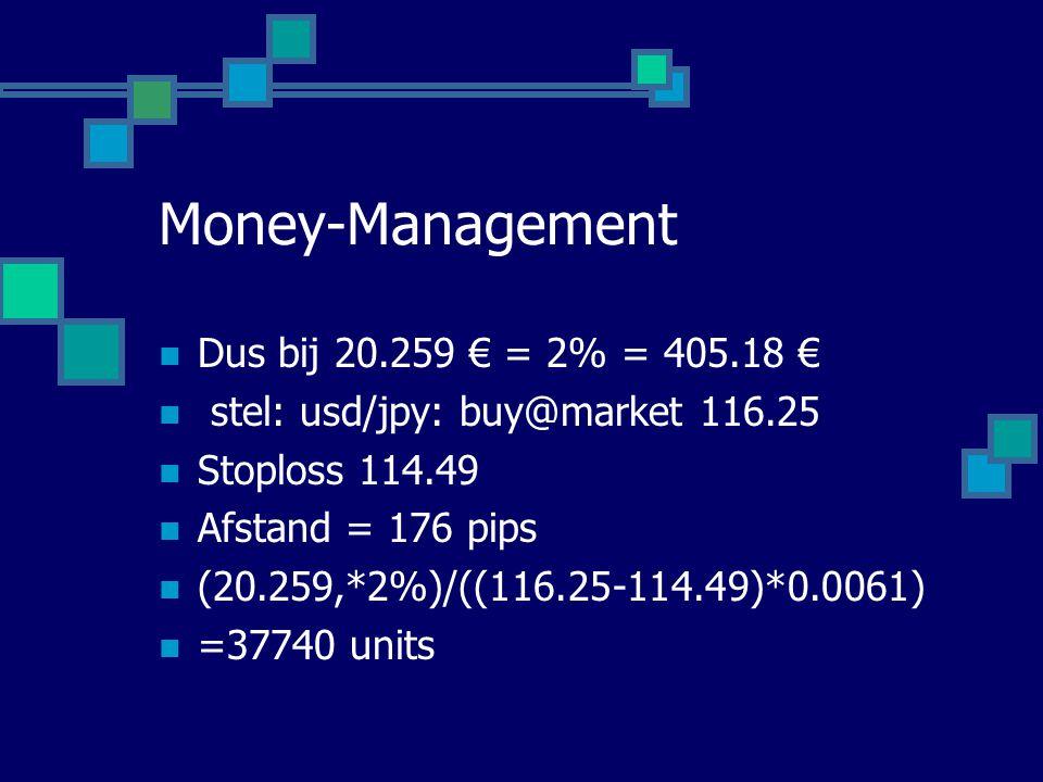 Money-Management  Dus bij 20.259 € = 2% = 405.18 €  stel: usd/jpy: buy@market 116.25  Stoploss 114.49  Afstand = 176 pips  (20.259,*2%)/((116.25-