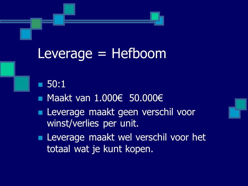 Leverage = Hefboom  50:1  Maakt van 1.000€ 50.000€  Leverage maakt geen verschil voor winst/verlies per unit.  Leverage maakt wel verschil voor he
