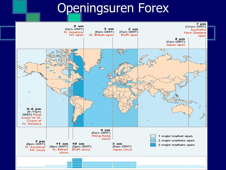 Openingsuren Forex