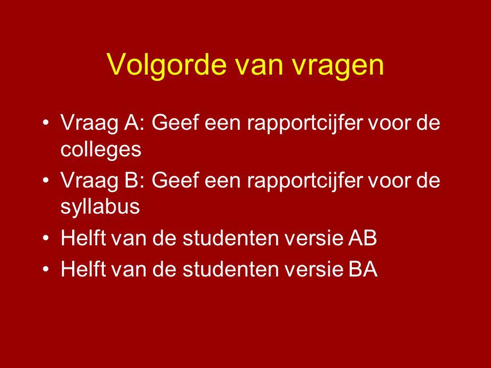 Volgorde van vragen •Vraag A: Geef een rapportcijfer voor de colleges •Vraag B: Geef een rapportcijfer voor de syllabus •Helft van de studenten versie