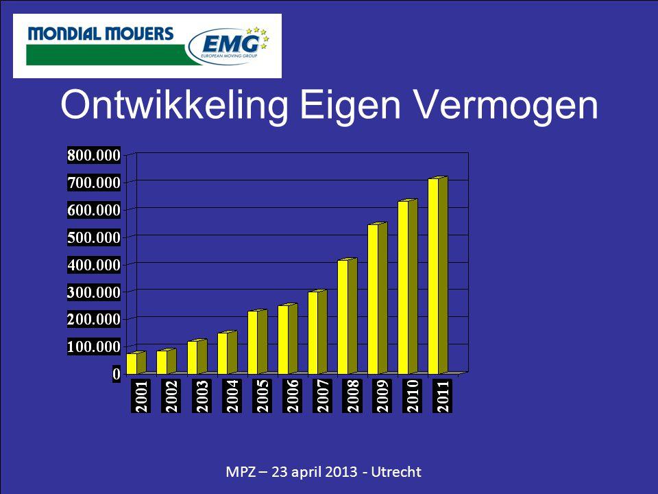 MPZ – 23 april 2013 - Utrecht Ontwikkeling Eigen Vermogen