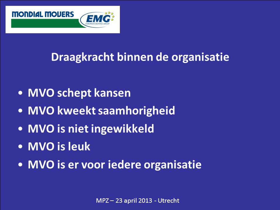 MPZ – 23 april 2013 - Utrecht Draagkracht binnen de organisatie •MVO schept kansen •MVO kweekt saamhorigheid •MVO is niet ingewikkeld •MVO is leuk •MVO is er voor iedere organisatie