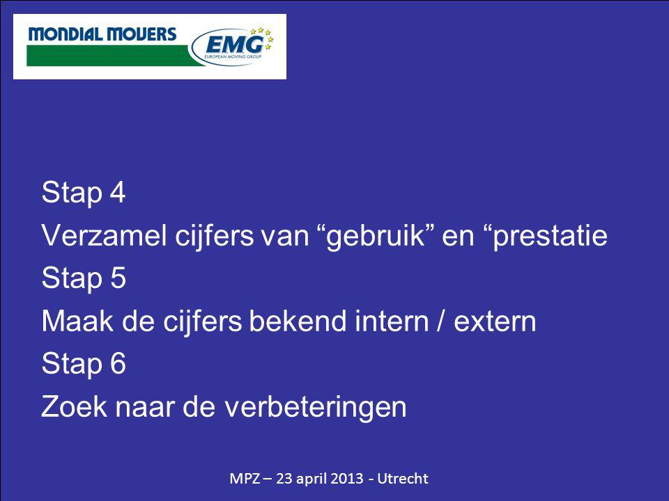 MPZ – 23 april 2013 - Utrecht Stap 4 Verzamel cijfers van gebruik en prestatie Stap 5 Maak de cijfers bekend intern / extern Stap 6 Zoek naar de verbeteringen
