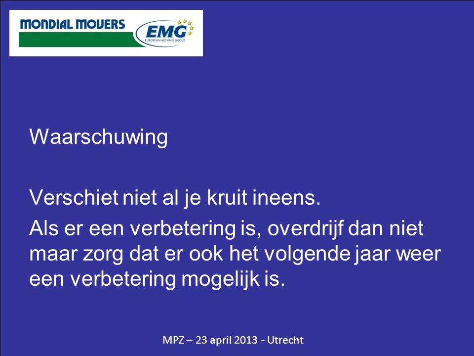 MPZ – 23 april 2013 - Utrecht Waarschuwing Verschiet niet al je kruit ineens. Als er een verbetering is, overdrijf dan niet maar zorg dat er ook het v