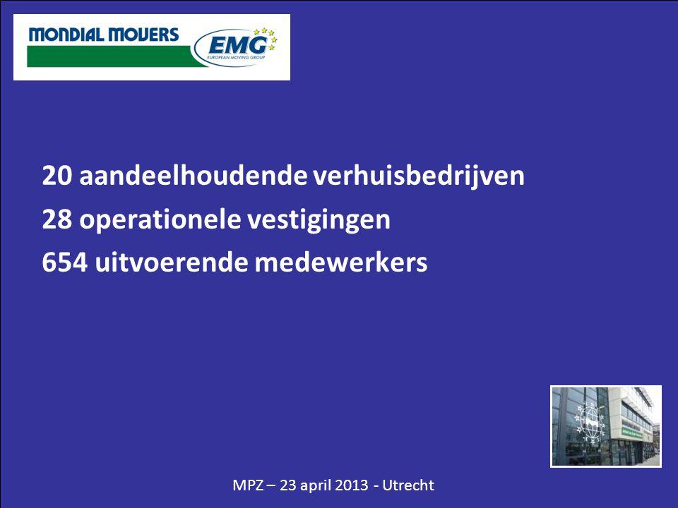 MPZ – 23 april 2013 - Utrecht PROJEKT VERHUISHUIS 20 x 25 verhuisdozen ter beschikking stellen voor een kunstproject.