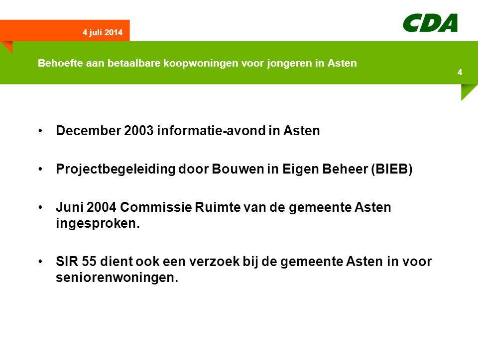Behoefte aan betaalbare koopwoningen voor jongeren in Asten •December 2003 informatie-avond in Asten •Projectbegeleiding door Bouwen in Eigen Beheer (BIEB) •Juni 2004 Commissie Ruimte van de gemeente Asten ingesproken.