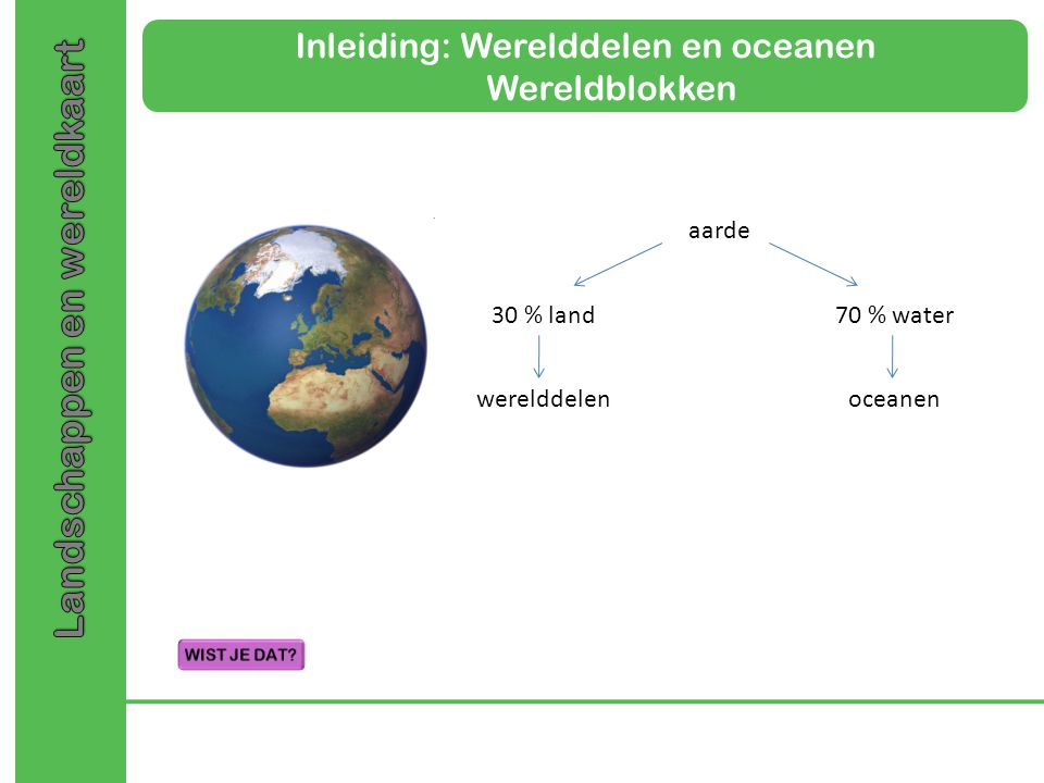 Inleiding: Werelddelen en oceanen Wereldblokken aarde 30 % land70 % water werelddelenoceanen