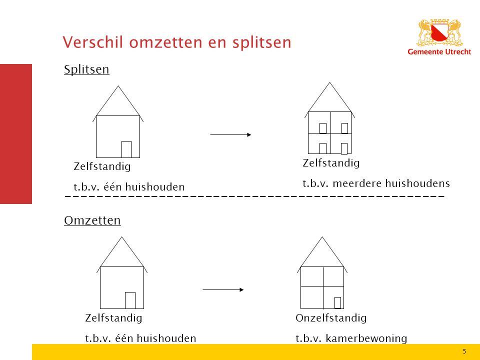 5 Verschil omzetten en splitsen Zelfstandig t.b.v. één huishouden Zelfstandig t.b.v. meerdere huishoudens Splitsen -----------------------------------