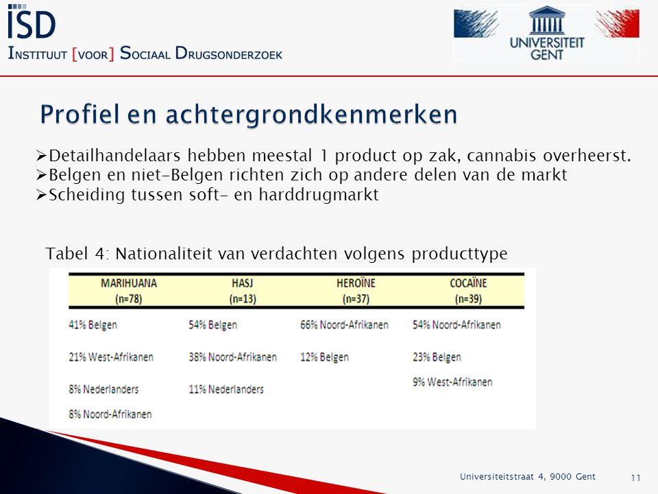 Universiteitstraat 4, 9000 Gent 11 Tabel 4: Nationaliteit van verdachten volgens producttype  Detailhandelaars hebben meestal 1 product op zak, cannabis overheerst.