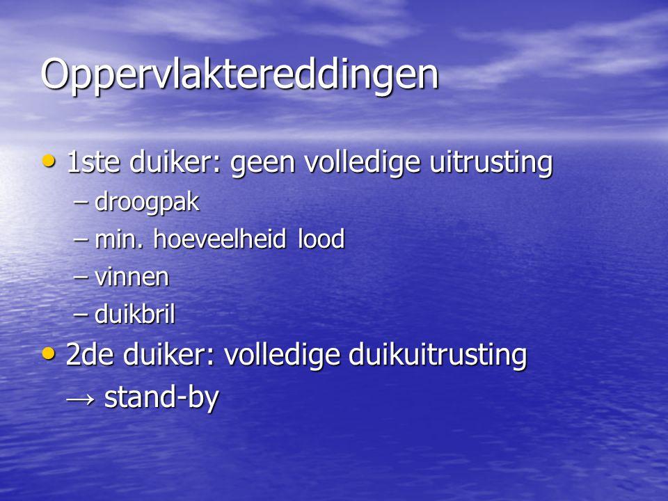 Oppervlaktereddingen • 1ste duiker: geen volledige uitrusting –droogpak –min. hoeveelheid lood –vinnen –duikbril • 2de duiker: volledige duikuitrustin