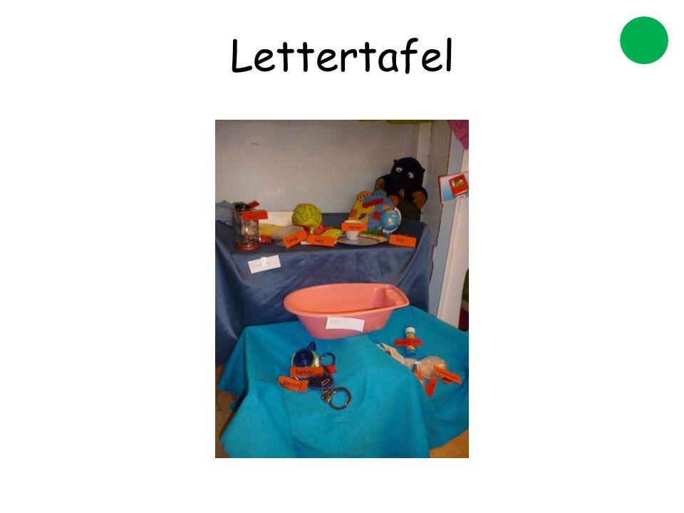 Lettertafel