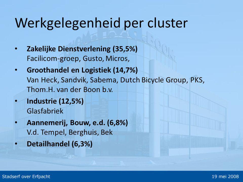 Werkgelegenheid per cluster • Zakelijke Dienstverlening (35,5%) Facilicom-groep, Gusto, Micros, • Groothandel en Logistiek (14,7%) Van Heck, Sandvik, Sabema, Dutch Bicycle Group, PKS, Thom.H.