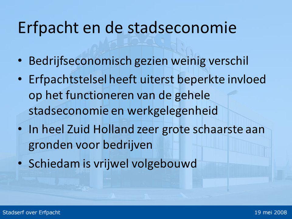 Hoe belangrijk is het grondbeleid voor de Schiedamse ondernemers?