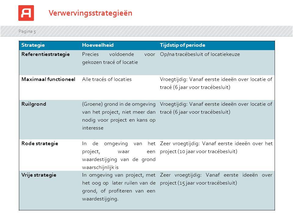 Pagina 6 Casus N35 – verwervingsstrategieën