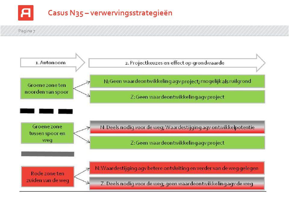 Pagina 8 Verwervingsstrategieën – concreet voor N35