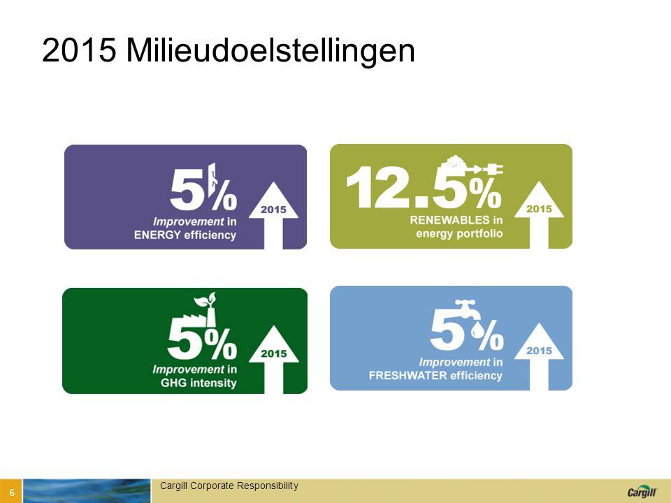 Cargill Corporate Responsibility  Aard van het proces  Opwaardering van bijstromen  Bewust gebruik van energie  Reduceren van afvalstromen Hoe vertaalt zich dat in Sas van Gent.