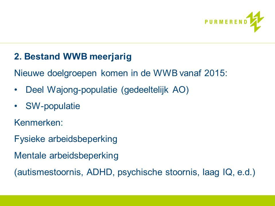2. Bestand WWB meerjarig Nieuwe doelgroepen komen in de WWB vanaf 2015: •Deel Wajong-populatie (gedeeltelijk AO) •SW-populatie Kenmerken: Fysieke arbe