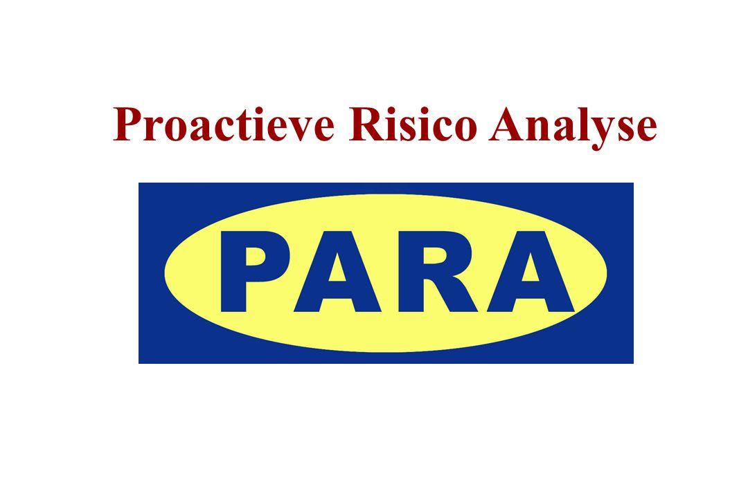 Proactieve Risico Analyse