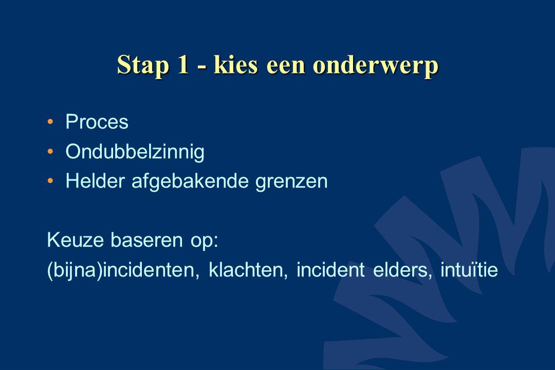 Stap 1 - kies een onderwerp •Proces •Ondubbelzinnig •Helder afgebakende grenzen Keuze baseren op: (bijna)incidenten, klachten, incident elders, intuït