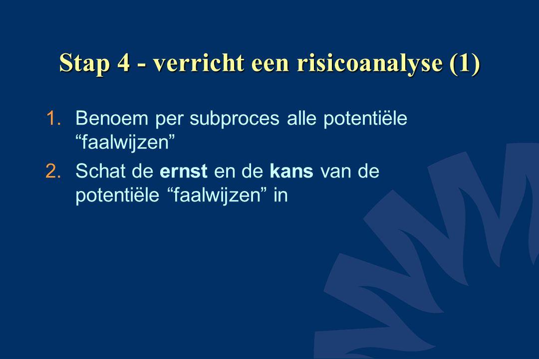 """Stap 4 - verricht een risicoanalyse (1) 1.Benoem per subproces alle potentiële """"faalwijzen"""" 2.Schat de ernst en de kans van de potentiële """"faalwijzen"""""""