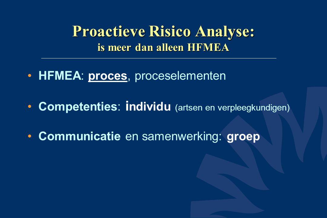 Proactieve Risico Analyse: is meer dan alleen HFMEA •HFMEA: proces, proceselementen •Competenties: i ndividu (artsen en verpleegkundigen) •Communicati