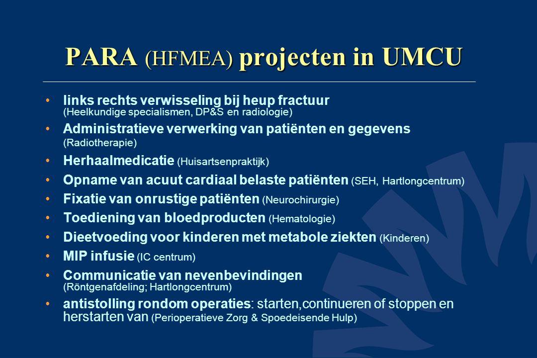 PARA (HFMEA) projecten in UMCU •links rechts verwisseling bij heup fractuur (Heelkundige specialismen, DP&S en radiologie) •Administratieve verwerking