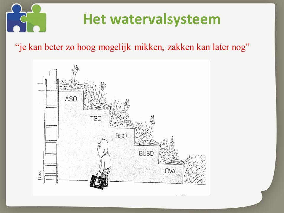 """Het watervalsysteem """"je kan beter zo hoog mogelijk mikken, zakken kan later nog"""""""