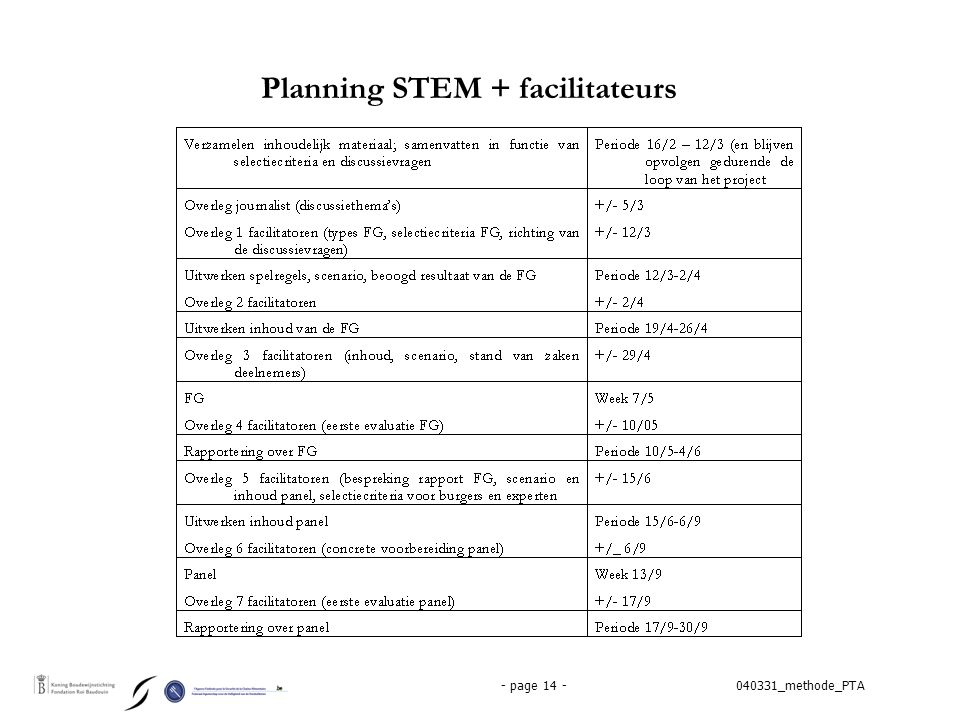 040331_methode_PTA- page 14 - Planning STEM + facilitateurs